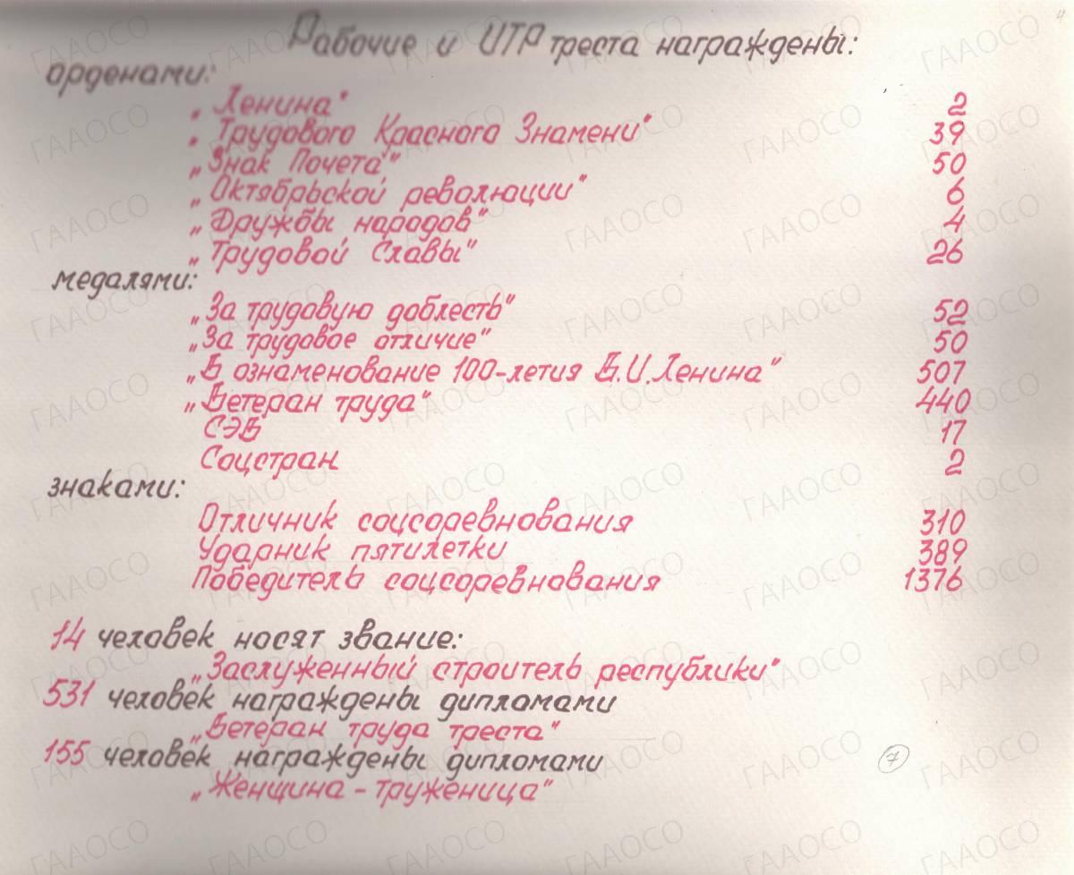 Наименования орденов, медалей, знаков, которыми награждены работники треста «Уралмонтажавтоматика»