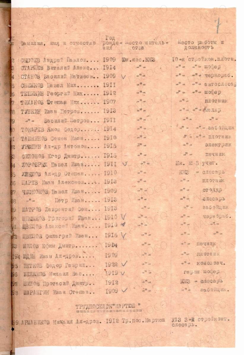 Список трудпоселенцев