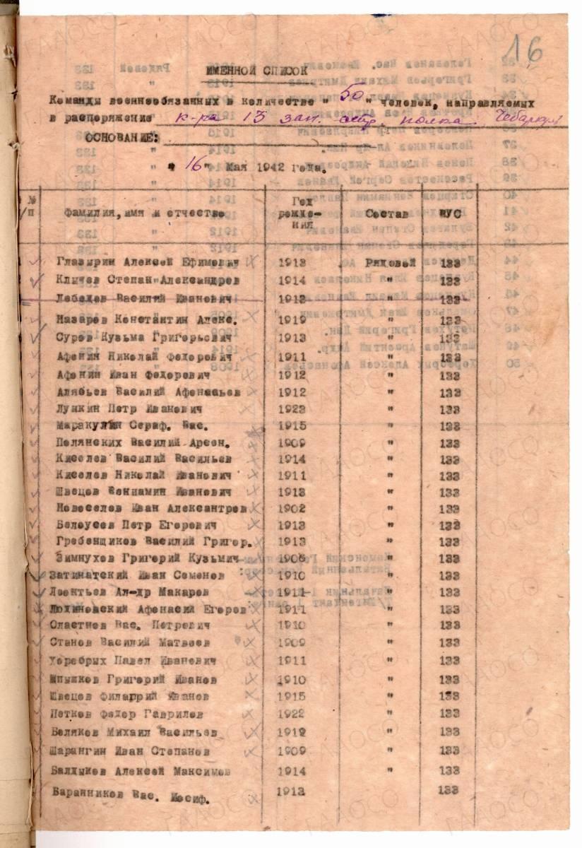Именной список на команду военнообязанных трудпоселенцев