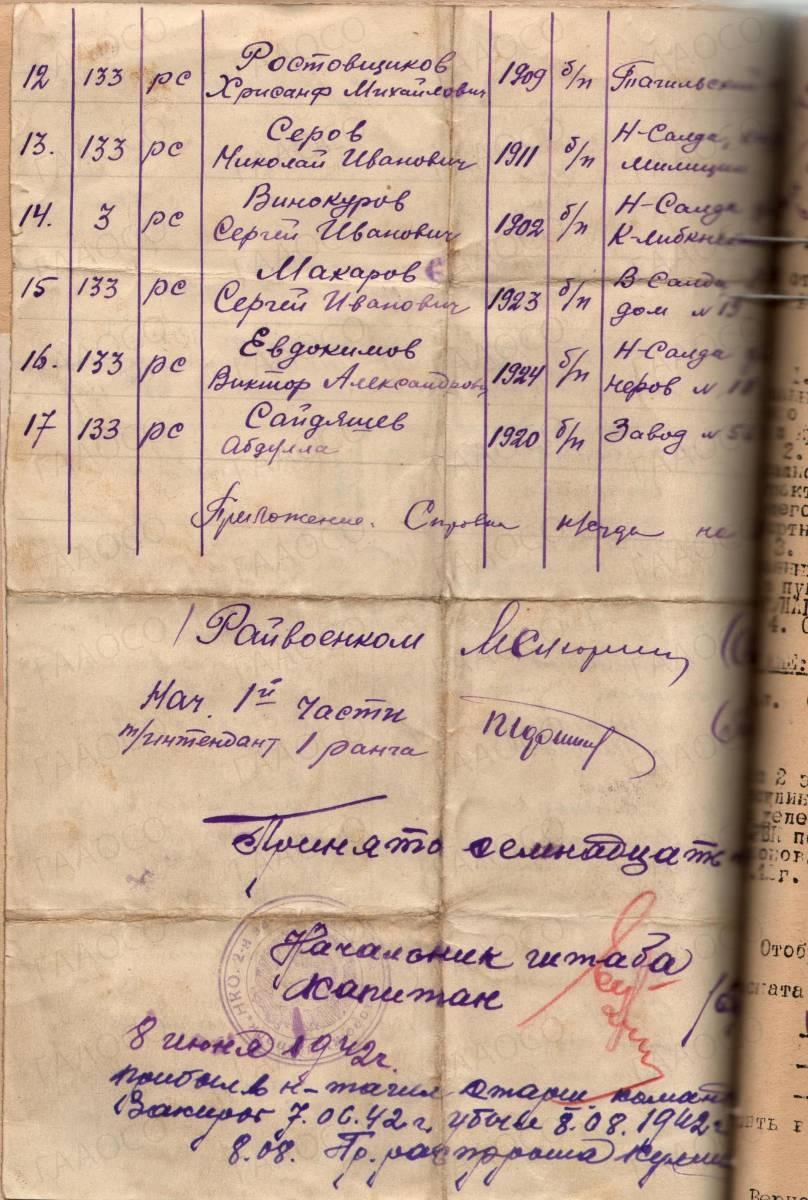 Списки трудпоселенцев