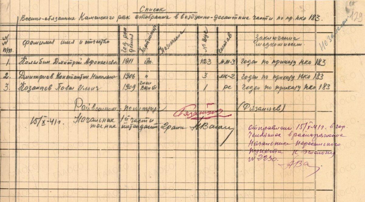 Список военнообязанных Каменского РВК