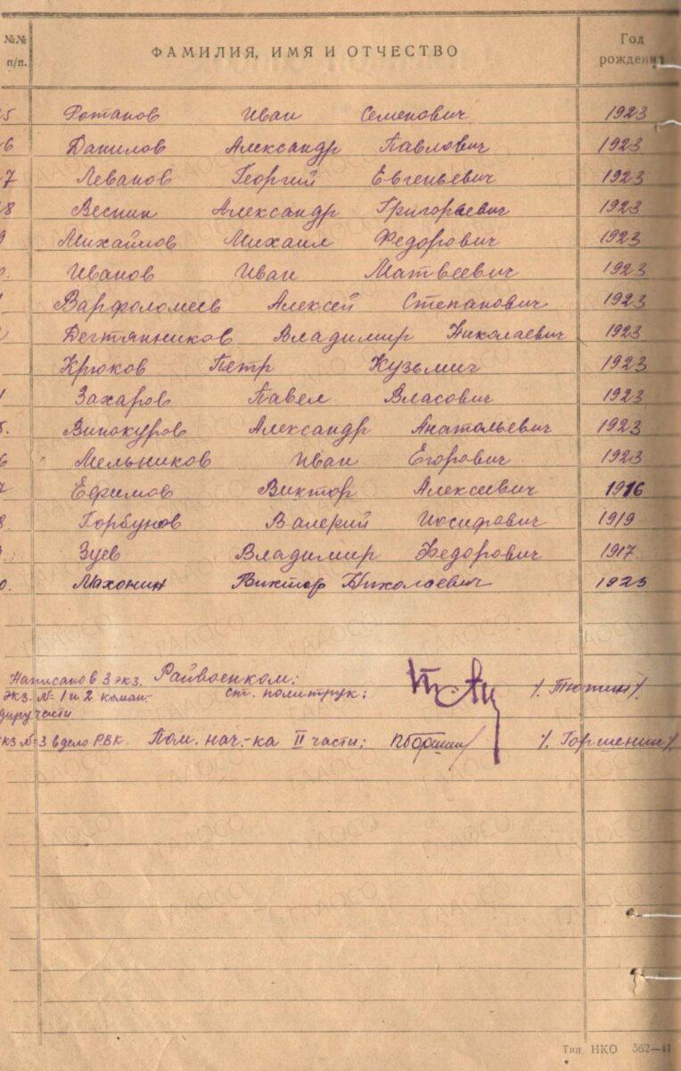 Именной список на команду № 1476